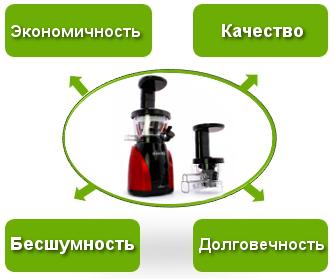 Shnekovaya-sokovygimalka-4.png