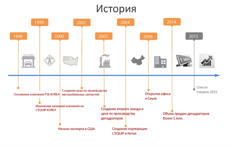 Lequip_Company_Profile_2014_All_Страница_04_cr.jpg