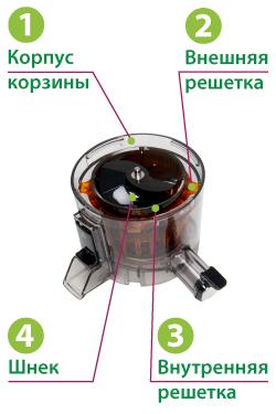 Устройство отжимной корзины Hurom H-100