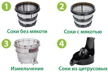 Четыре варианта сбора отжимной корзины Hurom Alpha HZ 3+