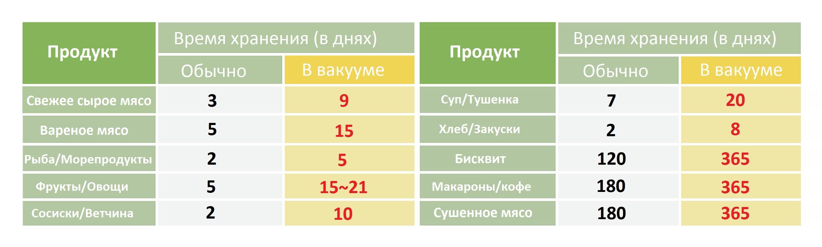 DLYa_TABLITsY.jpg