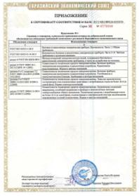 Приложение к сертификату соответствия на блендеры Hurom 2020-2023