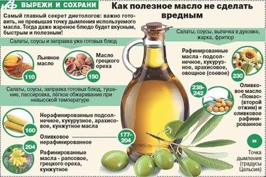 Как полезное масло не сделать вредным?