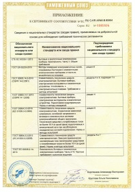 Приложение к сертификату соответствия на соковыжималки Hurom HP-***12 2017-2022
