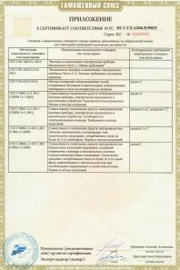 Приложение к сертификату соответствия на соковыжималки Sana EUJ-828 2018-2023