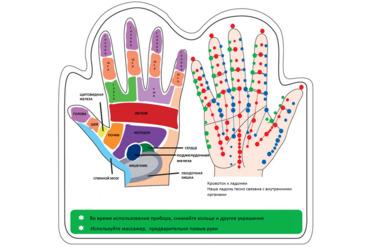 Польза массажа рук для внутренних органов