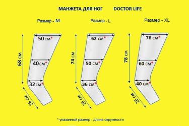 Размеры манжет для ног предыдущей модификации к аппаратам Doctor Life