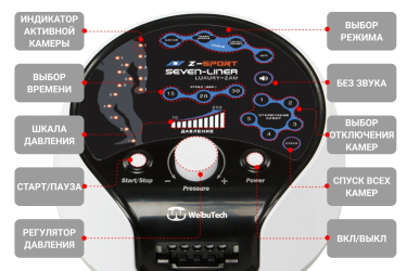 Аппараты для лимфодренажа WelbuTech Zam Luxury Z-Sport