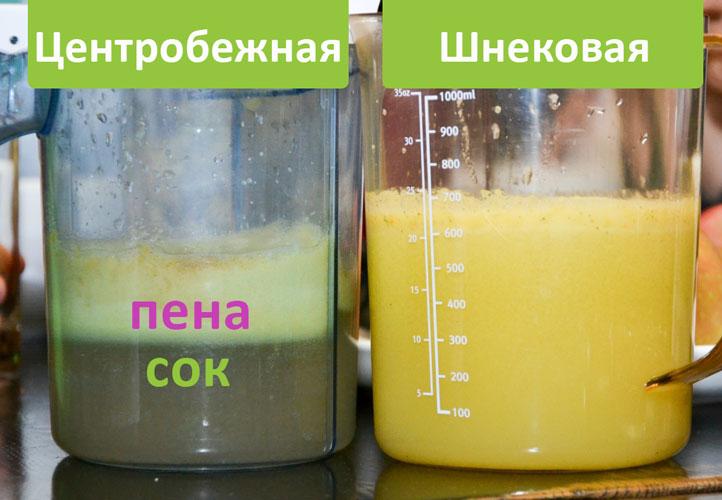 Различие соков из центробежной и шнековой соковыжималок