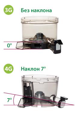 Корзины соковыжималок Hurom 3-го и 4-го поколений