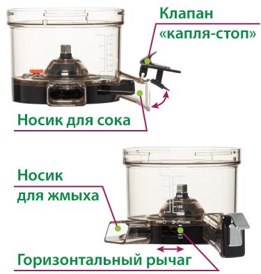 2 носика отжимной корзины Hurom Alpha Plus