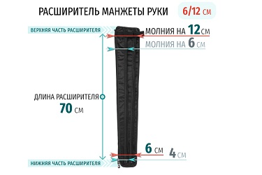 Размеры расширителя рукава