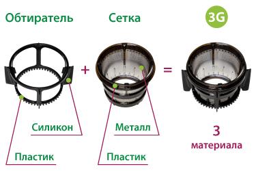 Сетка для отжима 3-го поколения соковыжималок Hurom