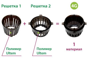 Фильтрующий элемент 4-го поколения соковыжималок Hurom