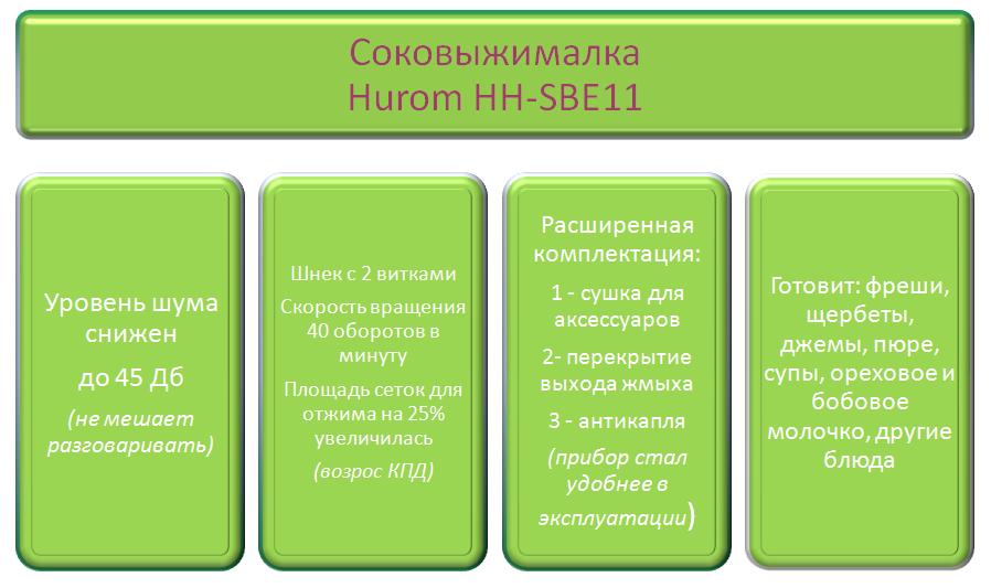 Достоинства Hurom HU-700