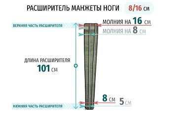 Размеры расширителя манжеты ноги