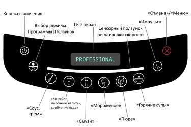 Режимы блендера Blendtec Professional 800