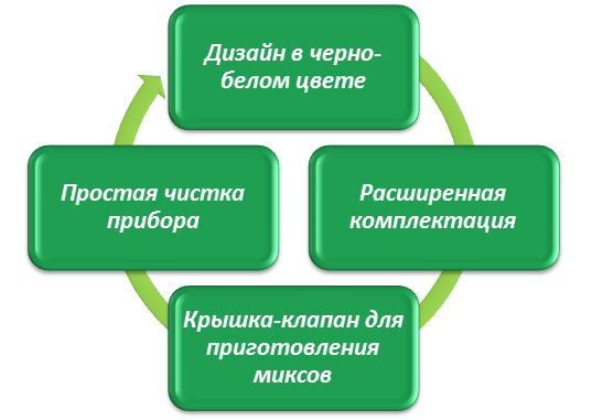 Достоинства модели Hurom_HE_IBE04
