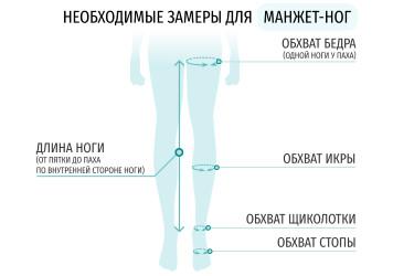 Как подобрать манжеты для ног
